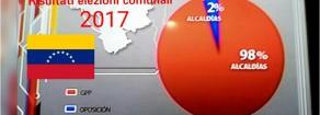 Venezuela: auguri da Rifondazione per la vittoria dei sindaci bolivariani!