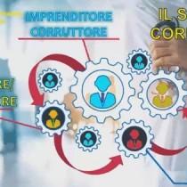 Sicilia: corruzione trasversale e sistemica nella sanità. MUSUMECI SI DIMETTA, non è stato capace di far pulizia