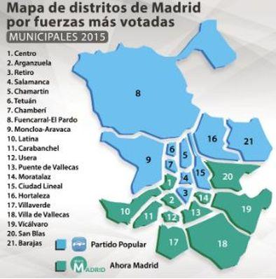 Madrid-voto_EDIIMA20180706_0933_20