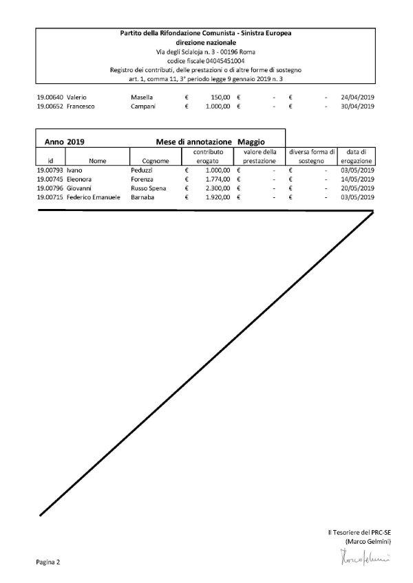 072021_registro_contributi_liberali_Pagina_02